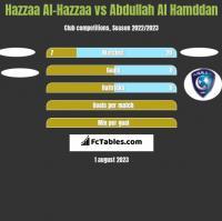 Hazzaa Al-Hazzaa vs Abdullah Al Hamddan h2h player stats