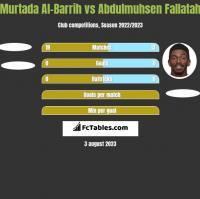 Murtada Al-Barrih vs Abdulmuhsen Fallatah h2h player stats