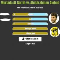 Murtada Al-Barrih vs Abdulrahman Alobud h2h player stats