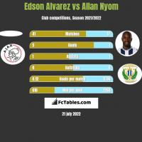 Edson Alvarez vs Allan Nyom h2h player stats