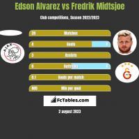 Edson Alvarez vs Fredrik Midtsjoe h2h player stats