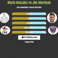Mario Gonzalez vs Jim Allevinah h2h player stats