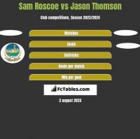 Sam Roscoe vs Jason Thomson h2h player stats