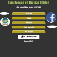 Sam Roscoe vs Thomas O'Brien h2h player stats