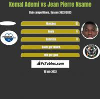 Kemal Ademi vs Jean Pierre Nsame h2h player stats