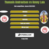 Thanasis Androutsos vs Kenny Lala h2h player stats