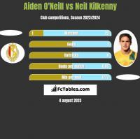 Aiden O'Neill vs Neil Kilkenny h2h player stats