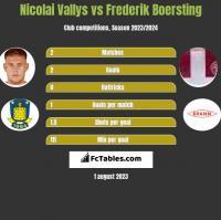 Nicolai Vallys vs Frederik Boersting h2h player stats