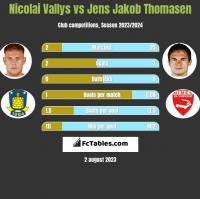 Nicolai Vallys vs Jens Jakob Thomasen h2h player stats