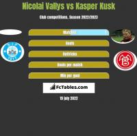 Nicolai Vallys vs Kasper Kusk h2h player stats