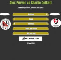 Alex Purver vs Charlie Colkett h2h player stats