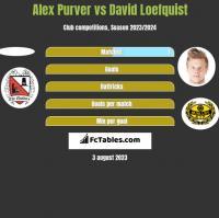 Alex Purver vs David Loefquist h2h player stats
