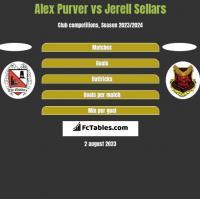 Alex Purver vs Jerell Sellars h2h player stats