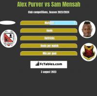 Alex Purver vs Sam Mensah h2h player stats