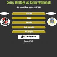 Corey Whitely vs Danny Whitehall h2h player stats