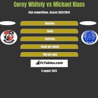Corey Whitely vs Michael Klass h2h player stats