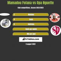 Mamadou Fofana vs Opa Nguette h2h player stats