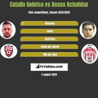 Catalin Golofca vs Anass Achahbar h2h player stats