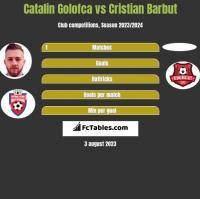 Catalin Golofca vs Cristian Barbut h2h player stats