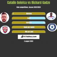 Catalin Golofca vs Richard Gadze h2h player stats