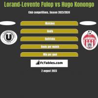 Lorand-Levente Fulop vs Hugo Konongo h2h player stats