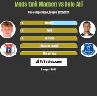 Mads Emil Madsen vs Dele Alli h2h player stats