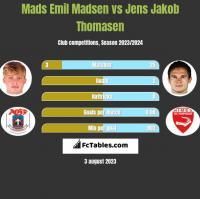 Mads Emil Madsen vs Jens Jakob Thomasen h2h player stats