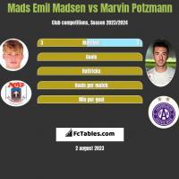 Mads Emil Madsen vs Marvin Potzmann h2h player stats
