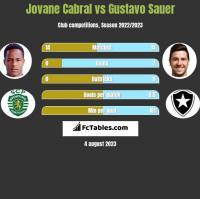 Jovane Cabral vs Gustavo Sauer h2h player stats