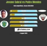 Jovane Cabral vs Pedro Mendes h2h player stats