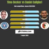 Timo Becker vs Daniel Caligiuri h2h player stats