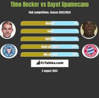 Timo Becker vs Dayot Upamecano h2h player stats