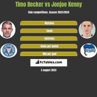 Timo Becker vs Jonjoe Kenny h2h player stats