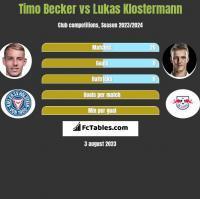Timo Becker vs Lukas Klostermann h2h player stats