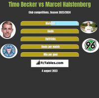 Timo Becker vs Marcel Halstenberg h2h player stats