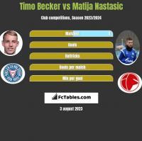 Timo Becker vs Matija Nastasić h2h player stats