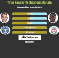 Timo Becker vs Ibrahima Konate h2h player stats
