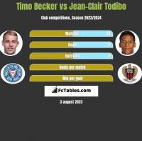 Timo Becker vs Jean-Clair Todibo h2h player stats