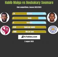 Habib Maiga vs Boubakary Soumare h2h player stats