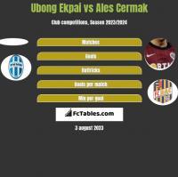 Ubong Ekpai vs Ales Cermak h2h player stats
