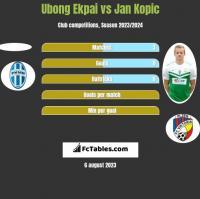 Ubong Ekpai vs Jan Kopic h2h player stats
