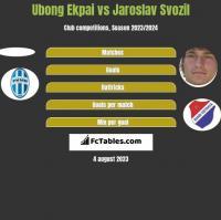 Ubong Ekpai vs Jaroslav Svozil h2h player stats
