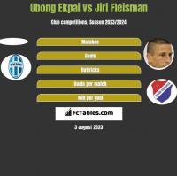 Ubong Ekpai vs Jiri Fleisman h2h player stats