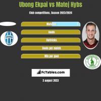 Ubong Ekpai vs Matej Hybs h2h player stats