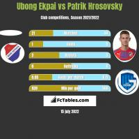 Ubong Ekpai vs Patrik Hrosovsky h2h player stats