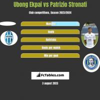 Ubong Ekpai vs Patrizio Stronati h2h player stats