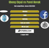 Ubong Ekpai vs Pavel Novak h2h player stats