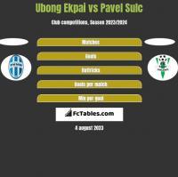 Ubong Ekpai vs Pavel Sulc h2h player stats