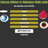 Emircan Altintas vs Abdoulaye Diallo Sadio h2h player stats
