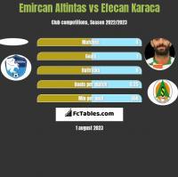 Emircan Altintas vs Efecan Karaca h2h player stats
